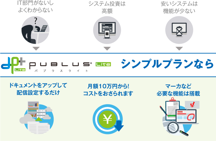 PUBLUS Lite for Browser シンプルプラン