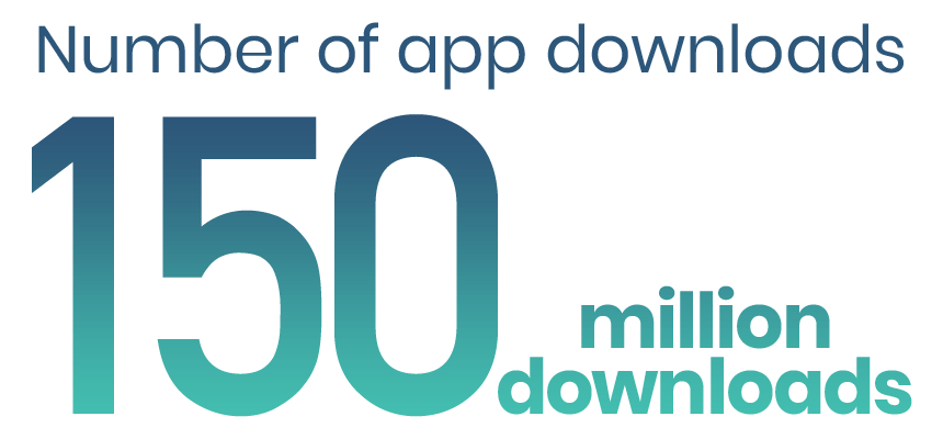 Number of app downloads : 130 million downloads